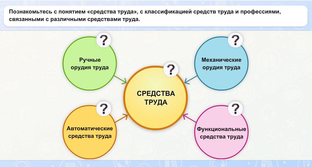Классификация профессий по средствам труда